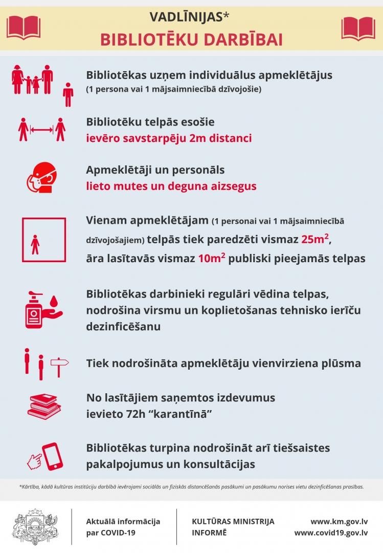 biblioteku-darbiba_vadlinijas_01062021-1-003